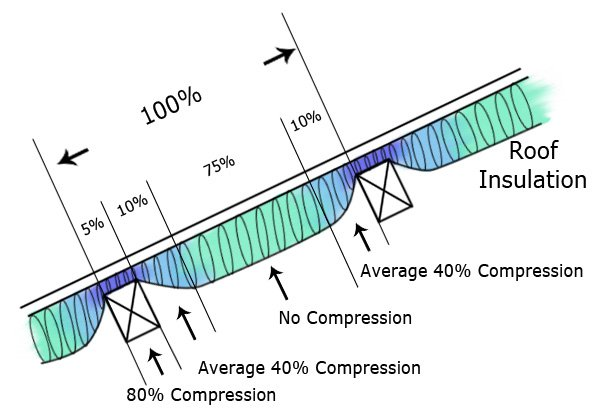 ins_compress_diagram